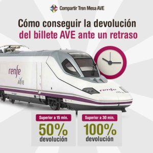 Indemnizaciones RENFE