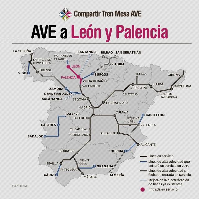 El precio del AVE a León o Palencia, un 60 por ciento más barato compartiendo mesa.