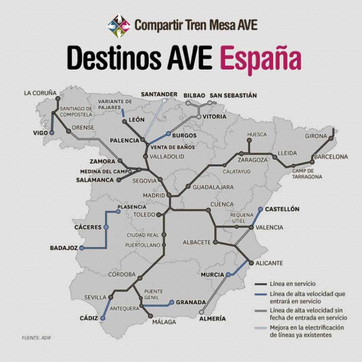 Destinos AVE y Mapa del AVE en España
