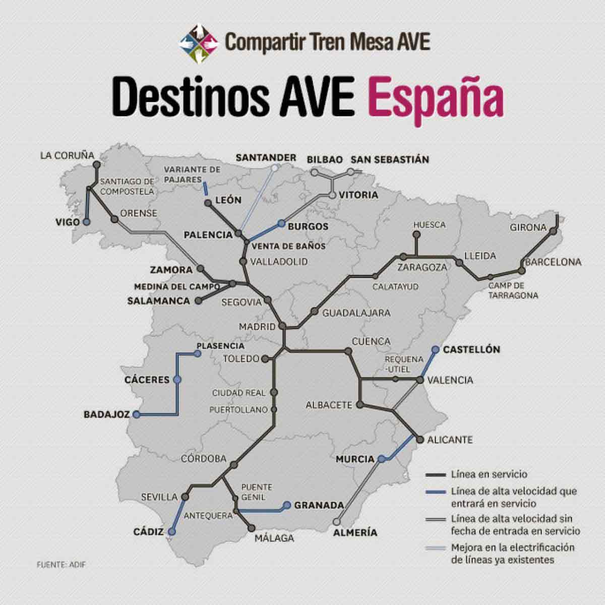 Nuevos Destinos AVE abiertos y nuevas ciudades AVE